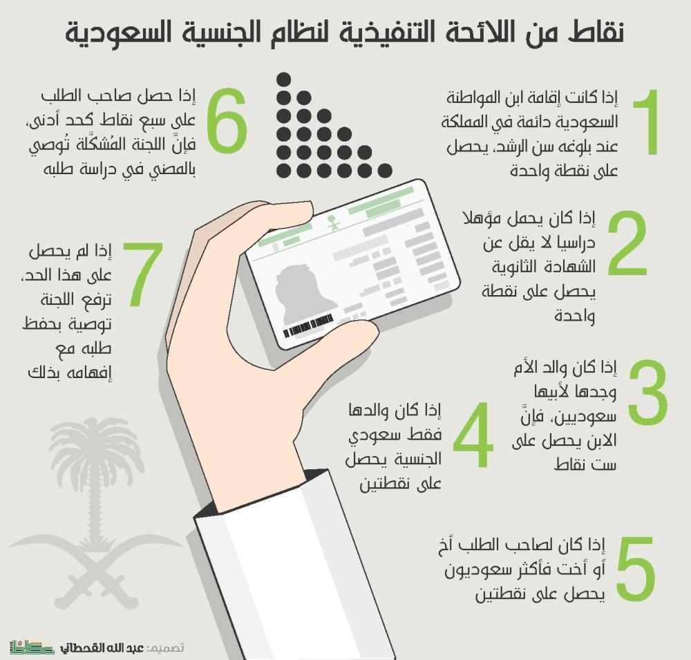 634863374نقاط من اللائحة التنفيذية لنظام الجنسية السعودية