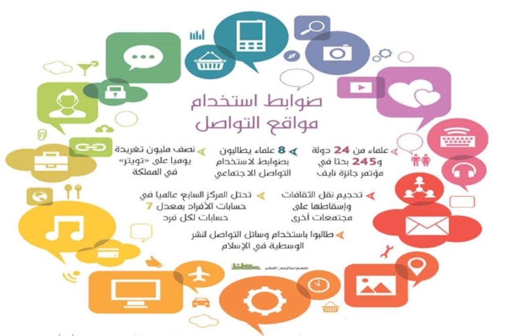 ضوابط استخدام مواقع التواصل في الإسلام أخبار السعودية صحيقة عكاظ