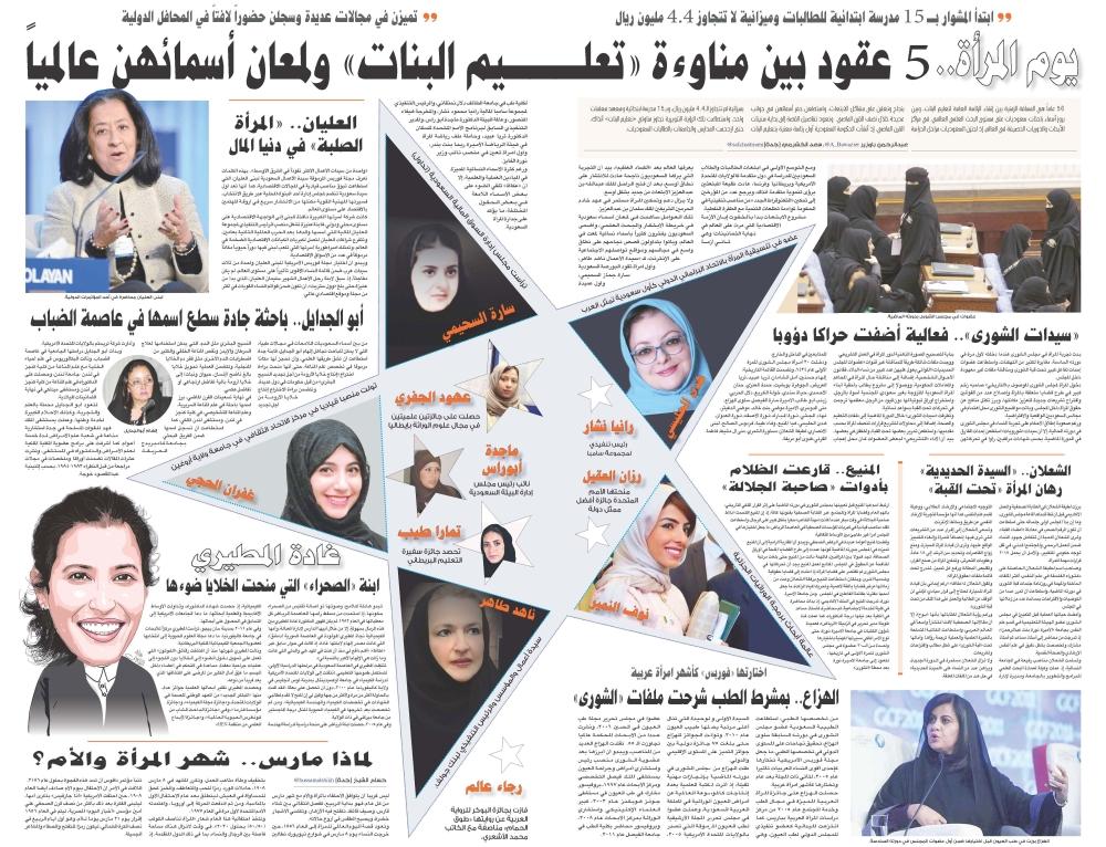 يوم المرأة.. 5 عقود بين مناوءة «تعلـــيم البنات» ولمعان أسمائهن  عالمياً