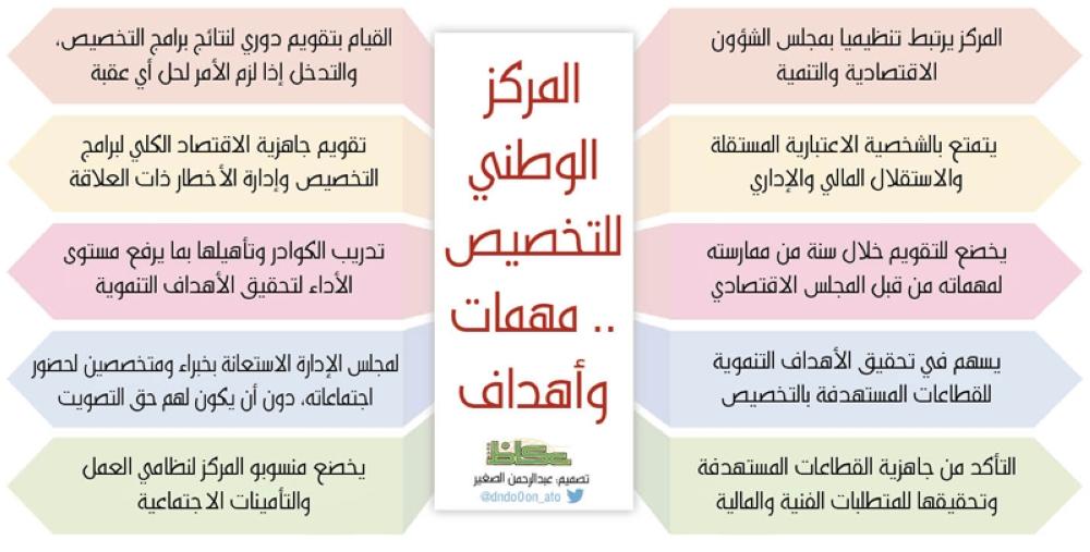 المركز الوطني للتخصيص.. مهمات وأهداف