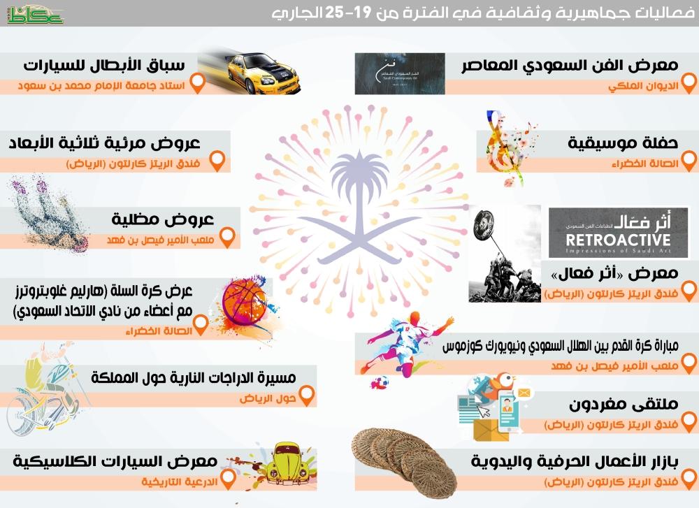 الرياض.. تشع فنوناً وثقافة وموسيقى