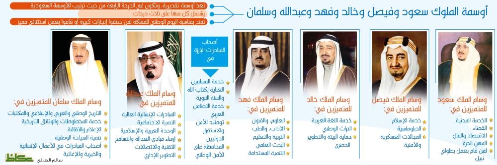 وسام الملك سلمان للمتميزين في التاريخ والإعلام والإغاثة أخبار السعودية صحيفة عكاظ