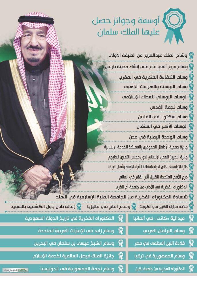 الملك سلمان شخصية العام الإسلامية اختيار صادف أهله أخبار السعودية صحيفة عكاظ