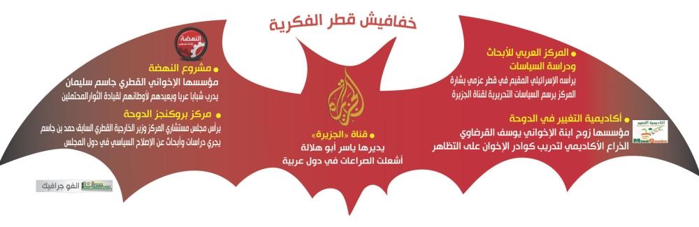 خفافيش قطر الفكرية