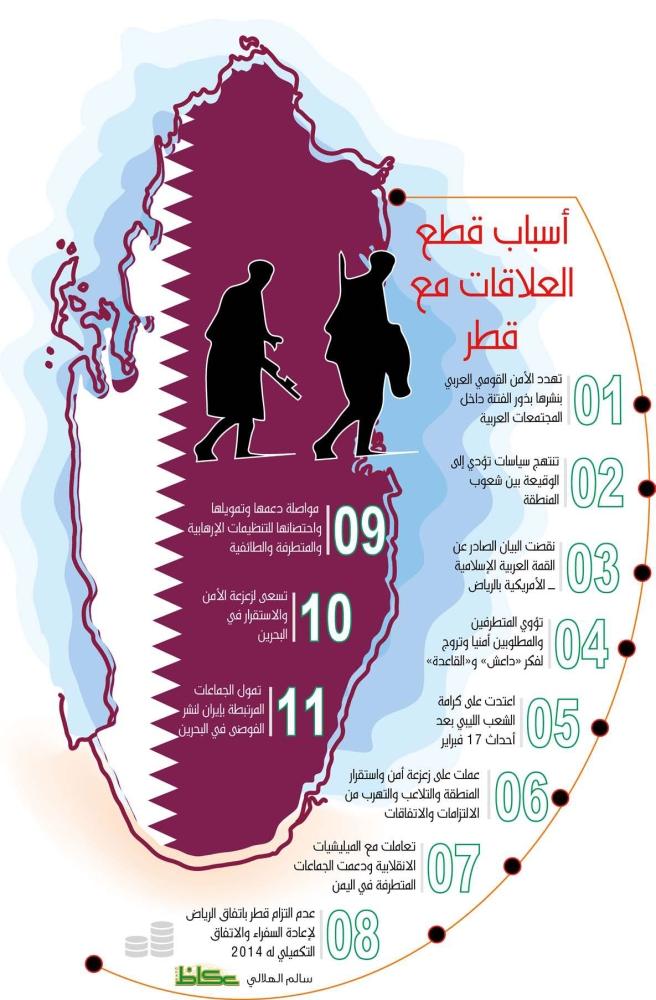 أسباب قطع العلاقات مع قطر