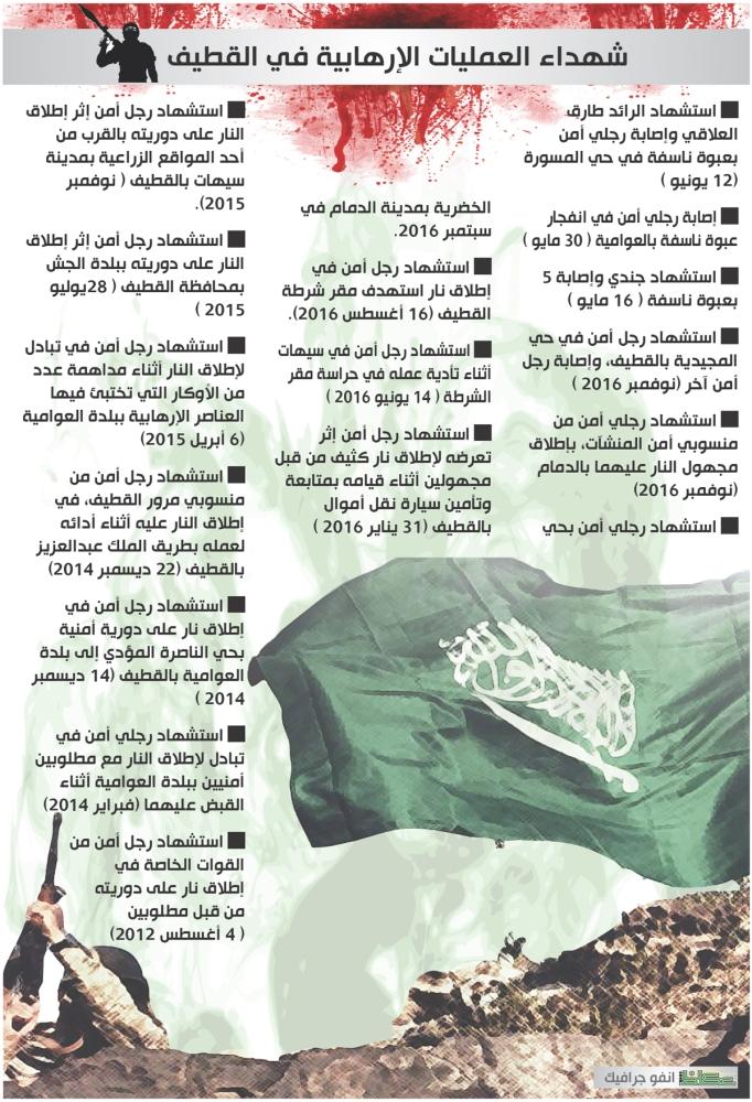 شهداء العمليات الإرهابية في القطيف