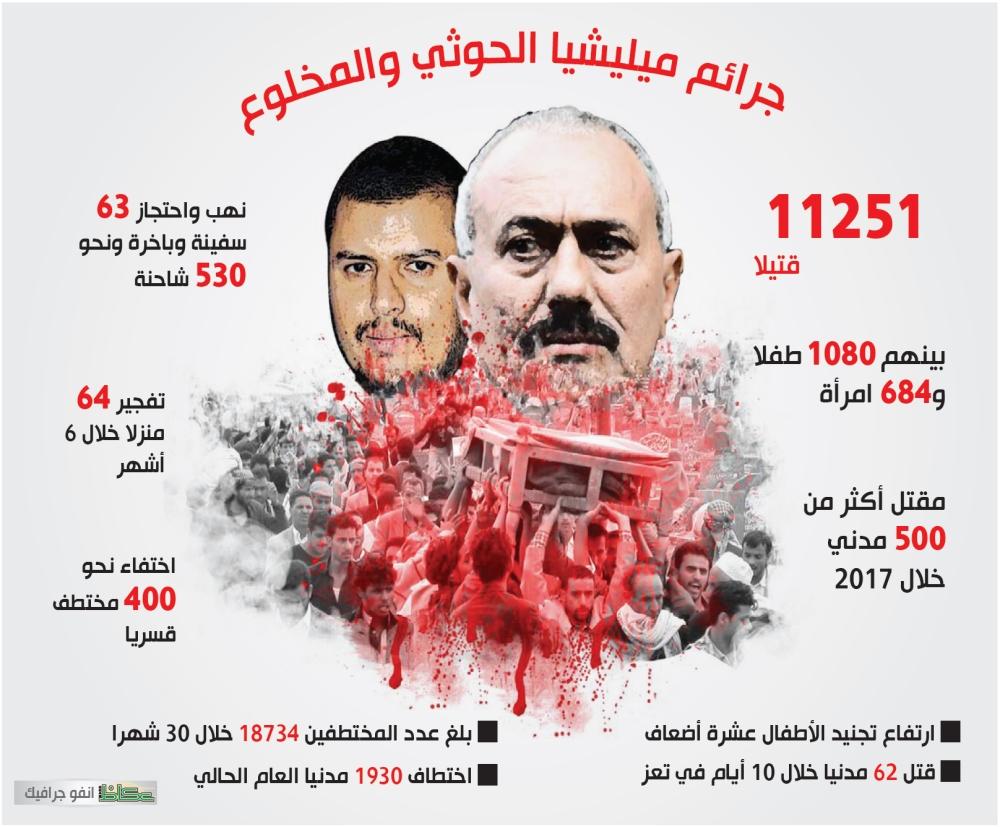 جرائم ميليشيا الحوثي والمخلوع