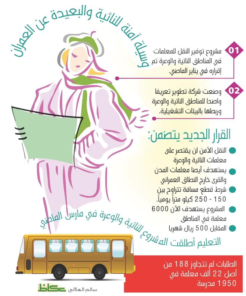 مشروع توفير النقل للمعلمات في المناطق النائية والوعرة