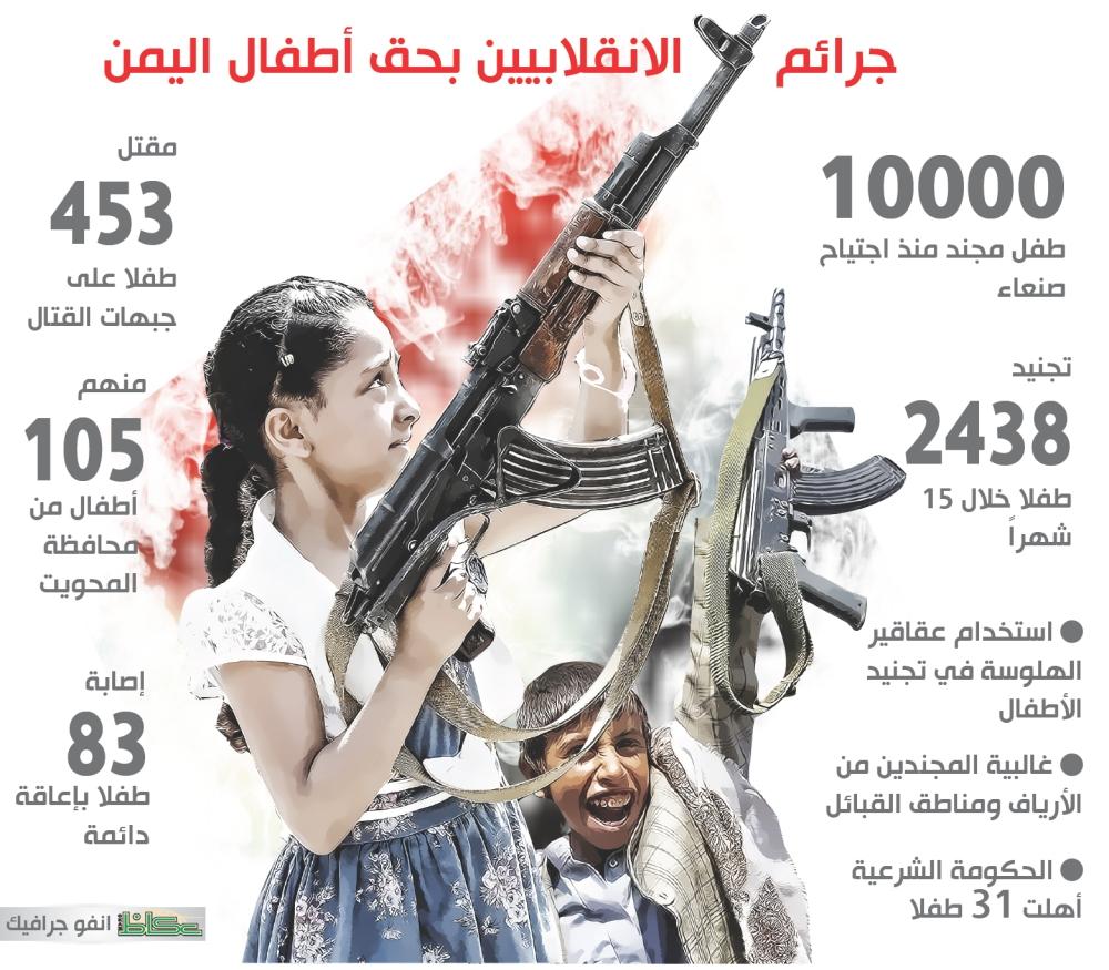 جرائم الانقلابيين بحق أطفال اليمن