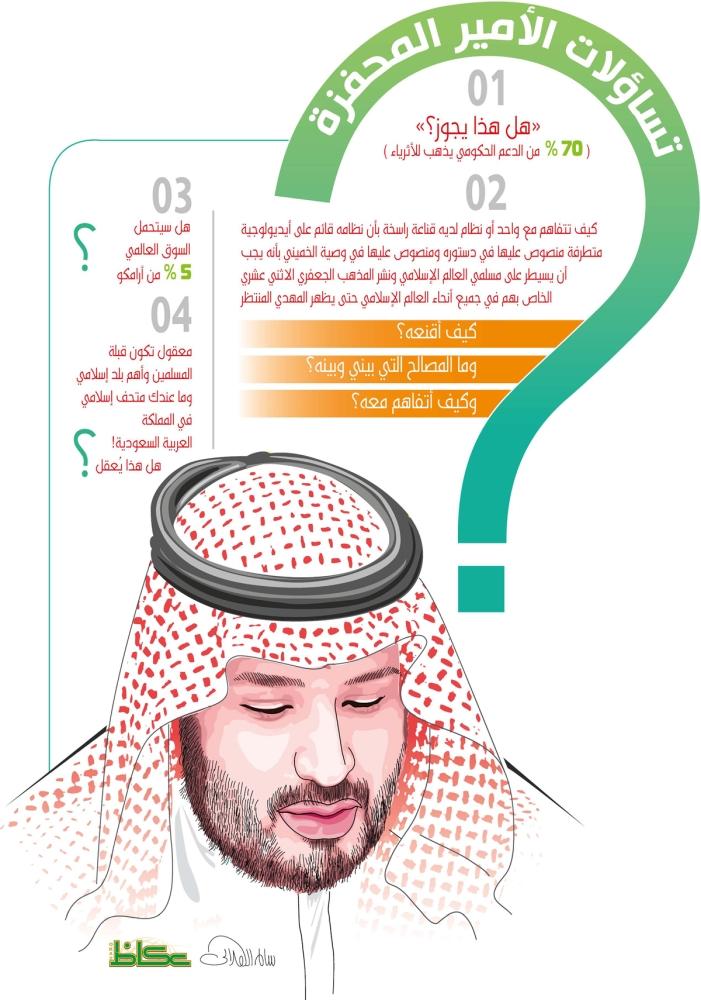 «محمد بن سلمان» يحيل التعجب إلى «استفهام»