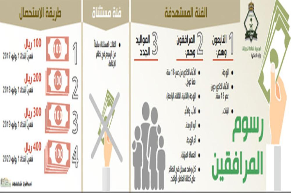 الجوازات رسوم المرافقين تشمل المواليد بأثر رجعي أخبار السعودية صحيقة عكاظ