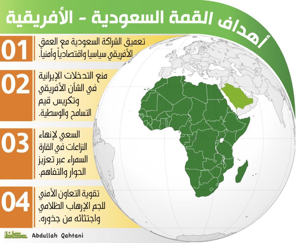 أهداف القمة السعودية - الأفريقية