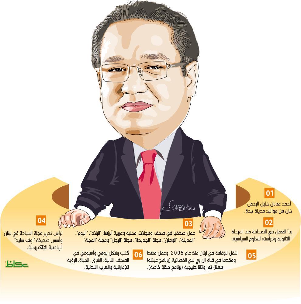 أحمد عدنان لـ«عكاظ»: المملكة في طريقها لدولة القانون والمؤسسات والحريات!