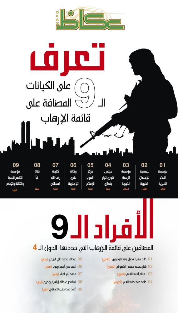 تعرَّف على الكيانات الـ 9 المضافة على قائمة الإرهاب