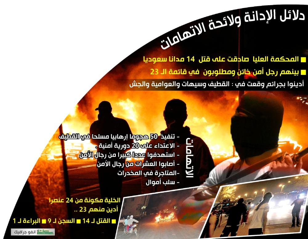 «العليا» تصادق على قتل 14 إرهابياً بينهم رجل أمن خائن