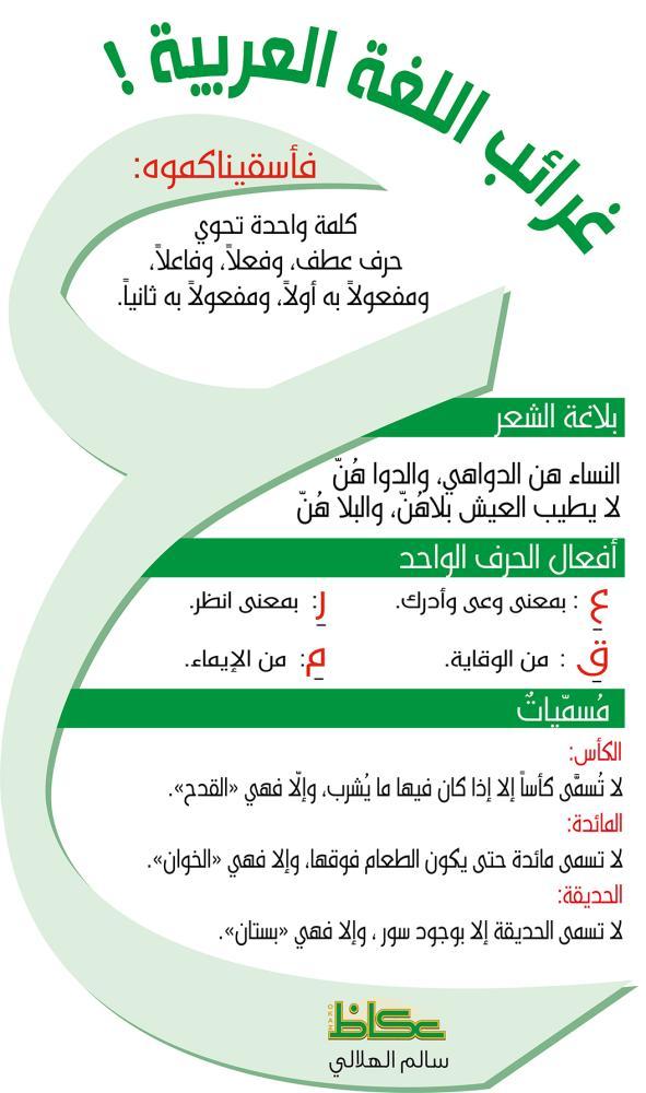 غرائب اللغة العربية