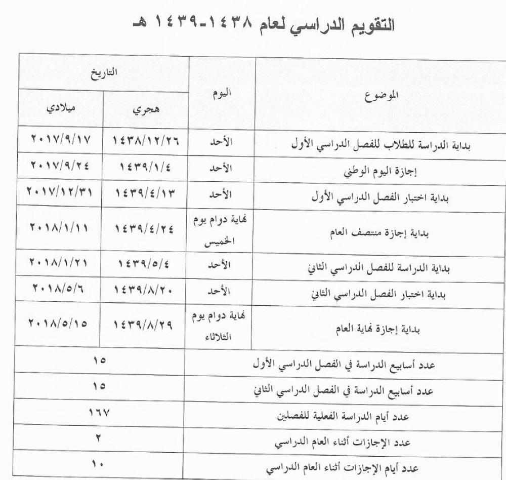 التقويم الدراسي لعام 1438