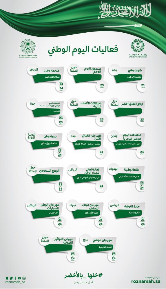 a8c280459 الترفيه» ترسم فرحة اليوم الوطني حول المملكة - أخبار السعودية | صحيفة ...