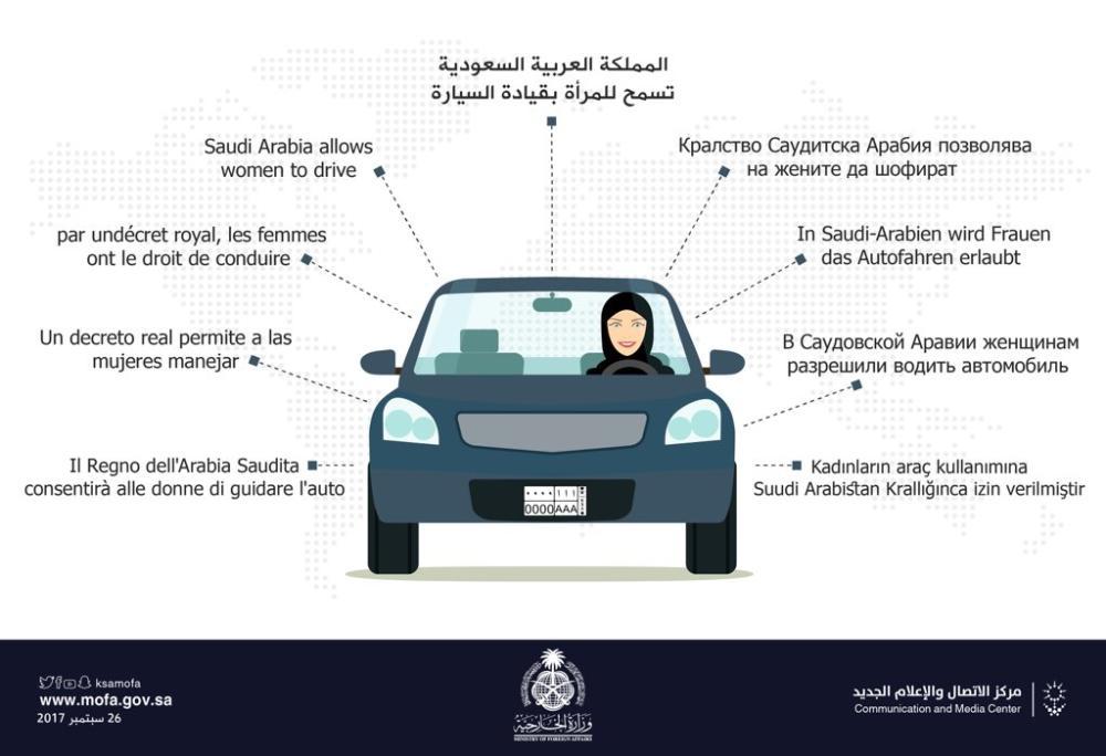 بلغات العالم.. المرأة السعودية تقود السيارة