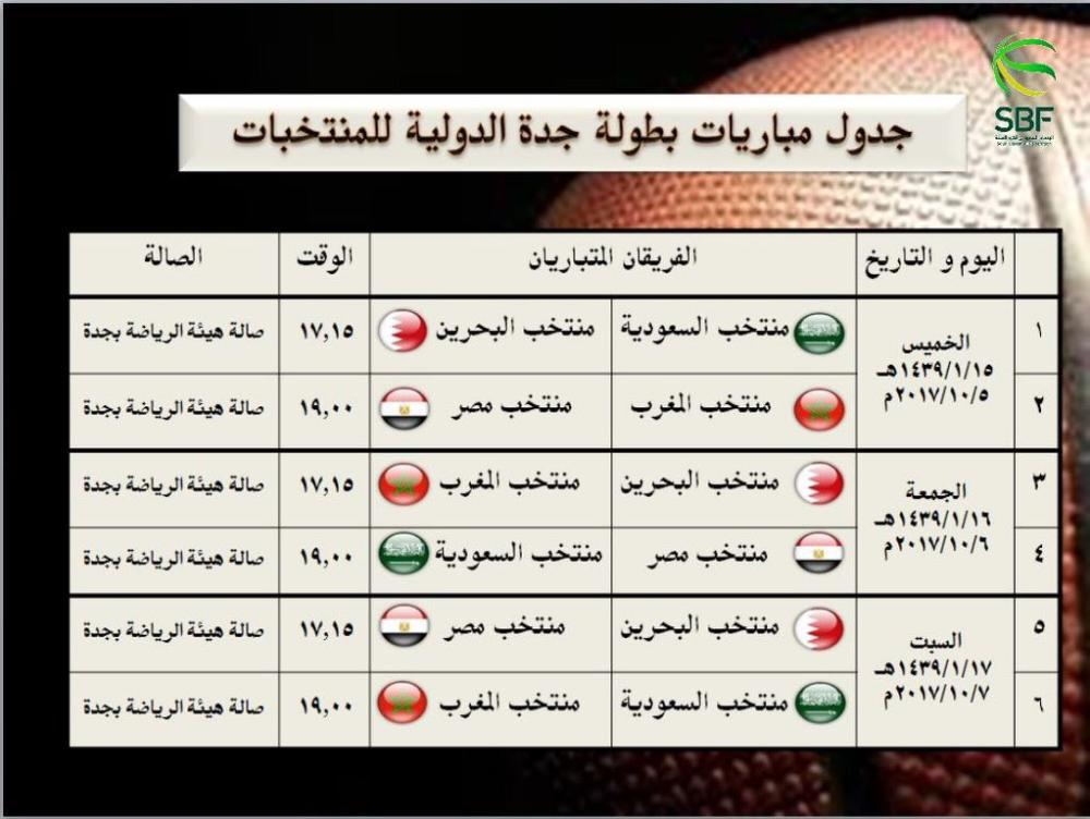 جدول البطولة.