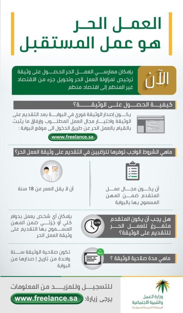 1750 سجلوا في بوابة العمل الحر و420 أصدروا الوثيقة أخبار السعودية صحيفة عكاظ