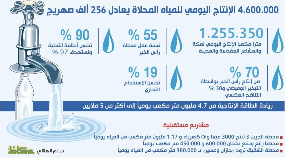 احتفال طبيعي صفة الصحن طن ماء كم يساوي لتر Sjvbca Org