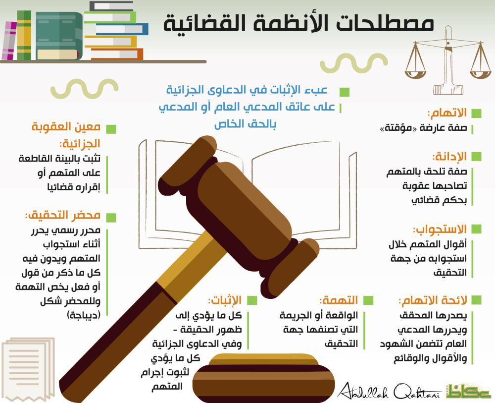 مصطلحات الأنظمة القضائية