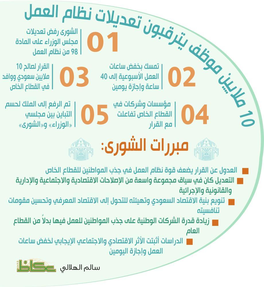 انطباعية نجاح تاجر عدد ساعات العمل للقطاع الخاص في رمضان Sjvbca Org