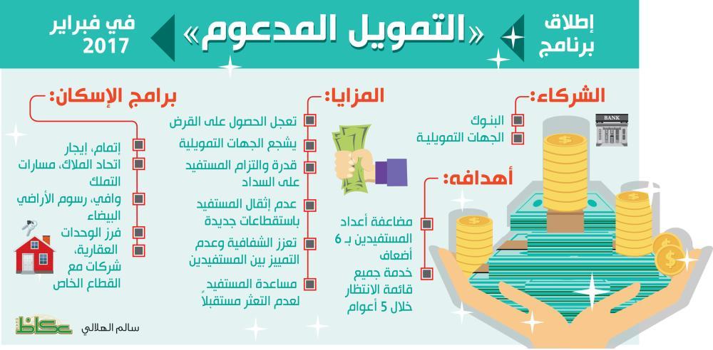 «الصندوق العقاري»: تعجيل قرض التمويل السكني بـ«كفاءة الائتماني»
