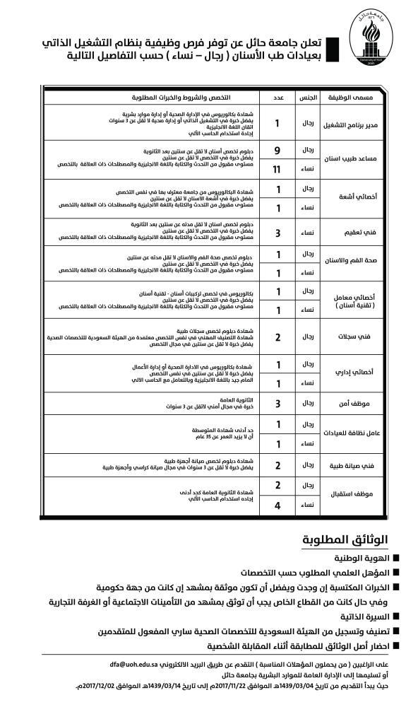 جامعة حائل Ar Twitter إعلان 3