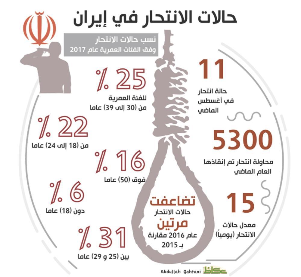 إيران تتقزم.. وعملاؤها يتساقطون