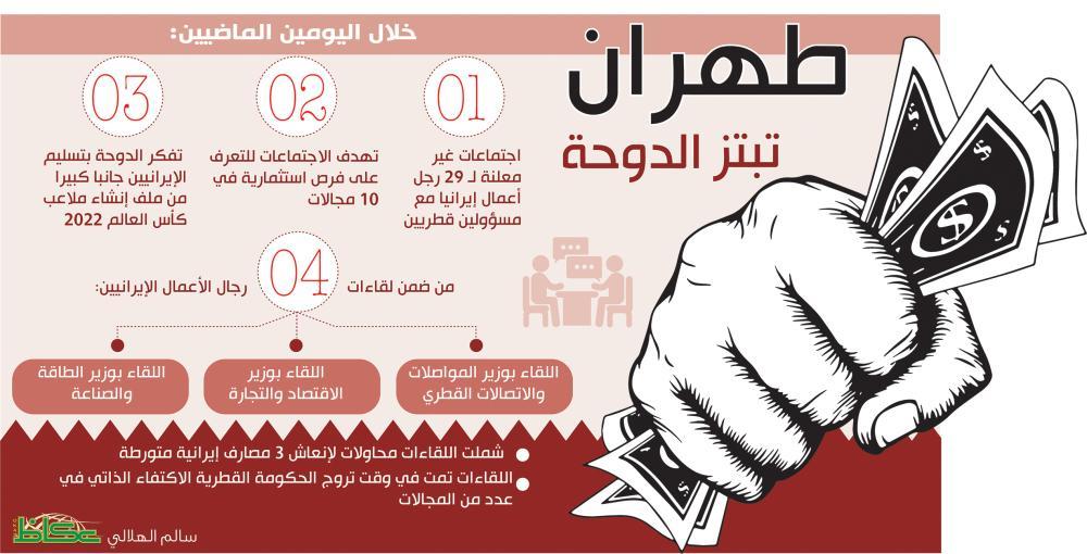 بعد اتهام طهران لها بـ«الإرهاب».. الدوحة تبرم معها صفقات في 10 مجالات!