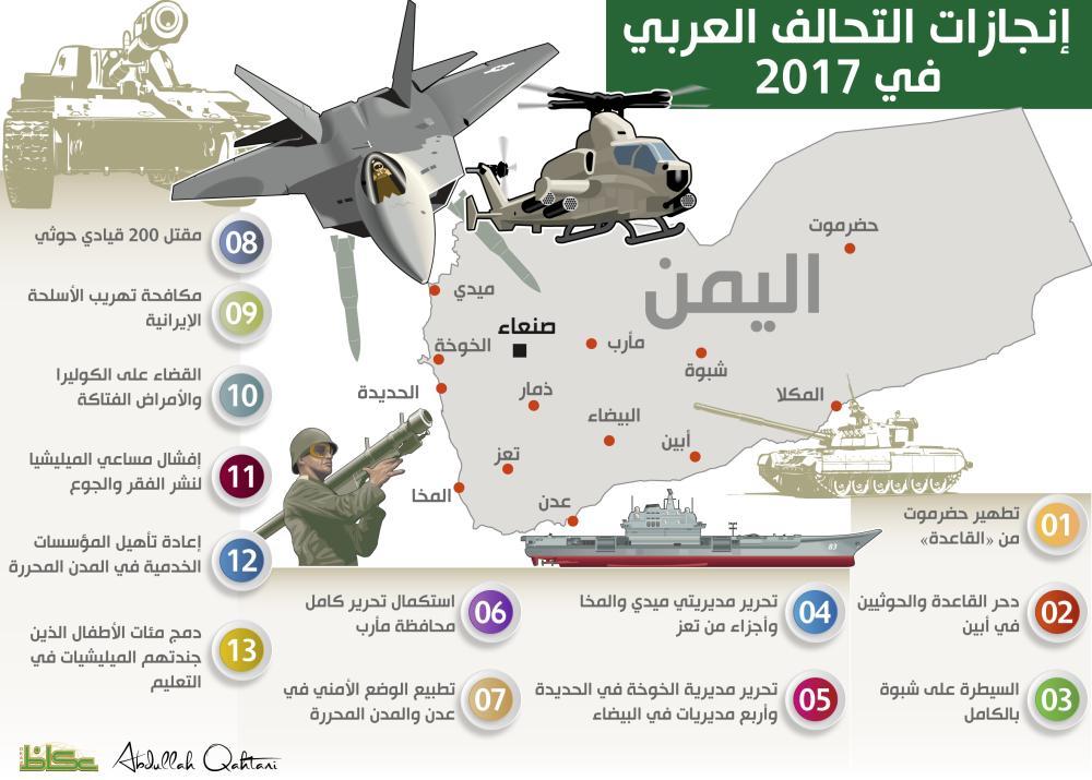إنجازات التحالف العربي في 2017