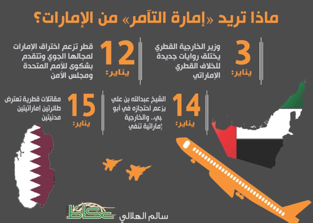 «تنظيم الحمدين».. قطّاع الطرق الجوية