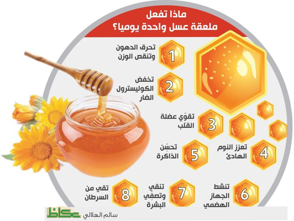 ماذا تفعل ملعقة عسل واحدة يوميا؟
