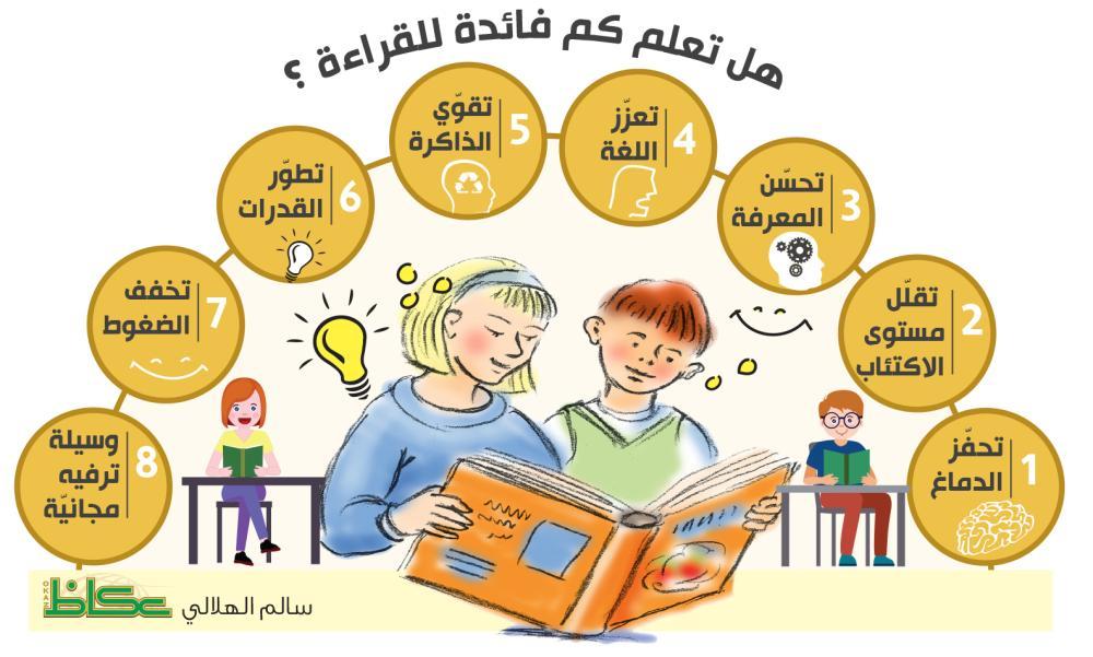 فائدة القراءة