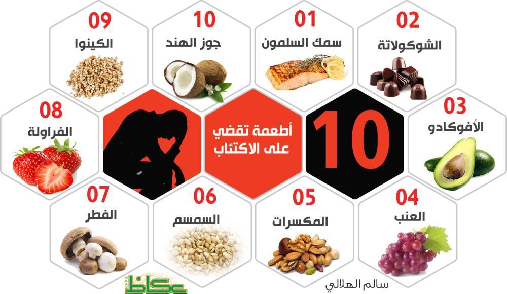 10 أطعمة تقضي على الاكتئاب