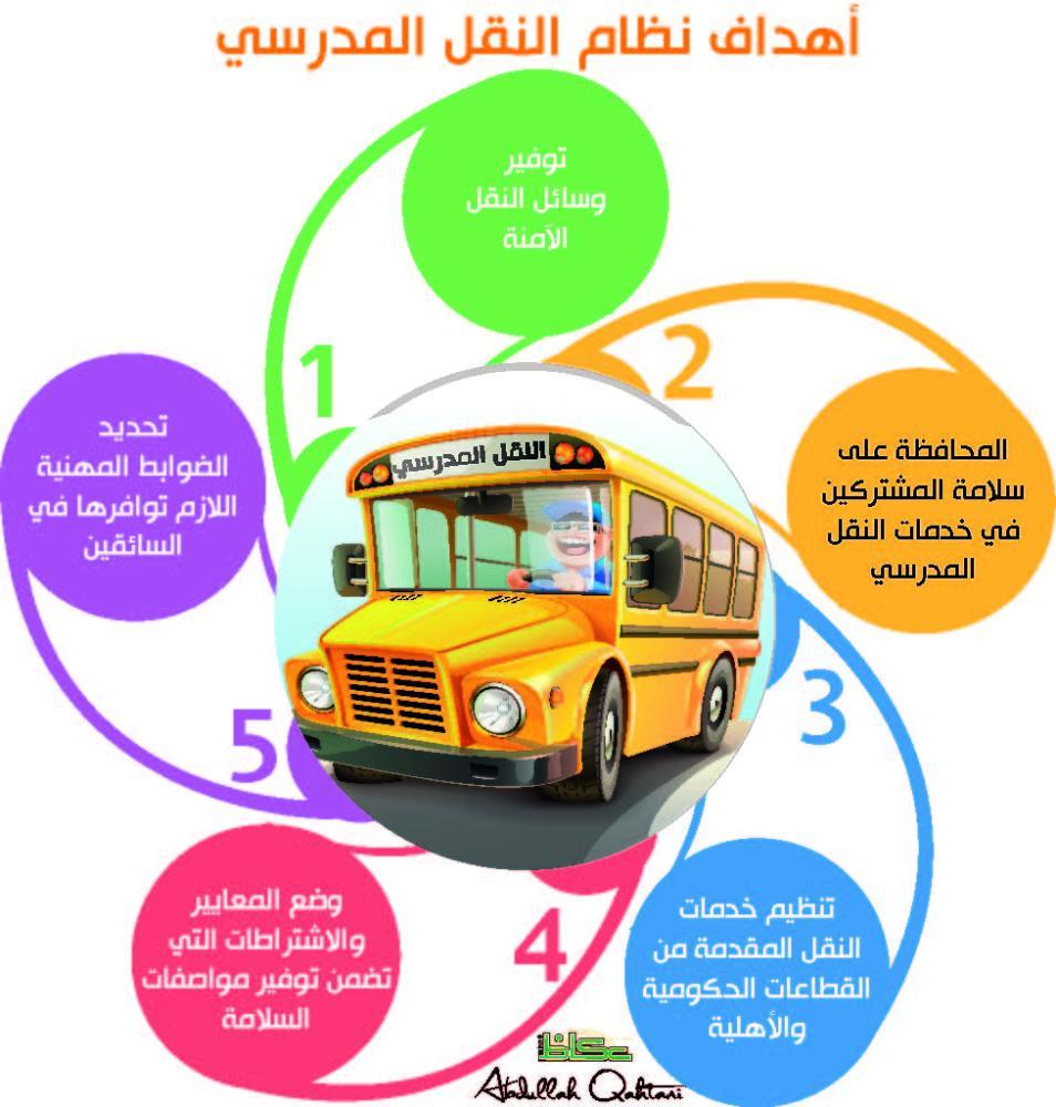أهداف نظام النقل المدرسي