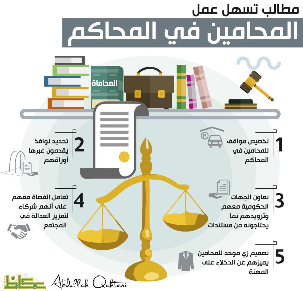 فرّقوا بين المحامي و«الدعوجي» في المحاكم