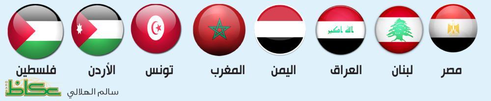 دول عربية تحظر «الصيدلة» على غير مواطنيها !