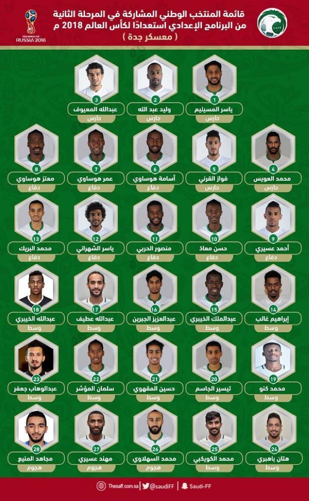 استدعاء 28 لاعبا لمعسكر الأخضر في جدة.. استعدادا لمونديال روسيا