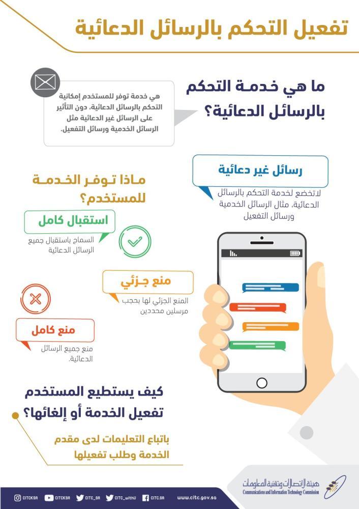 هيئة الاتصالات تطبق إجراءات جديدة للحد من الرسائل الدعائية المزعجة أخبار السعودية صحيفة عكاظ