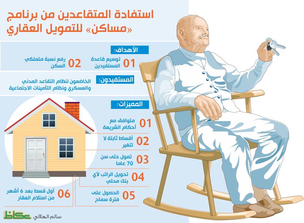 تمكين المتقاعدين من تملك وحدات «مساكن» بأقساط ثابتة