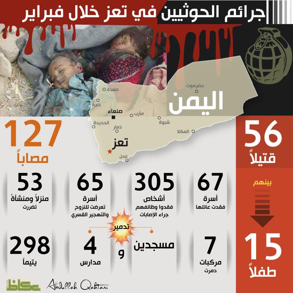 جرائم الحوثيين في تعز خلال فبراير