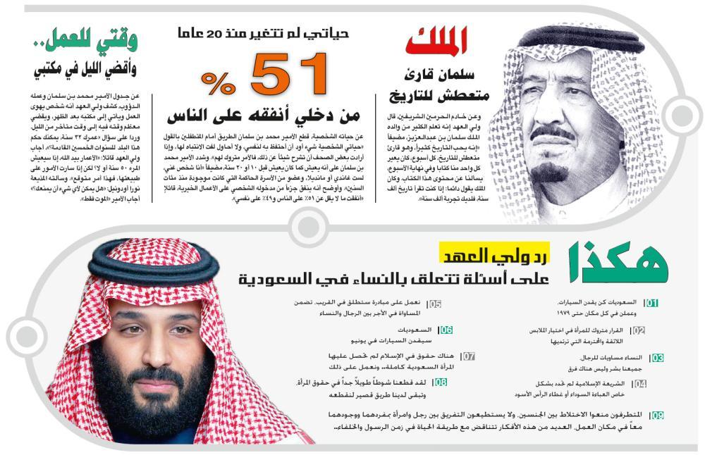 الأمير محمد بن سلمان: لن يوقفني سوى الموت