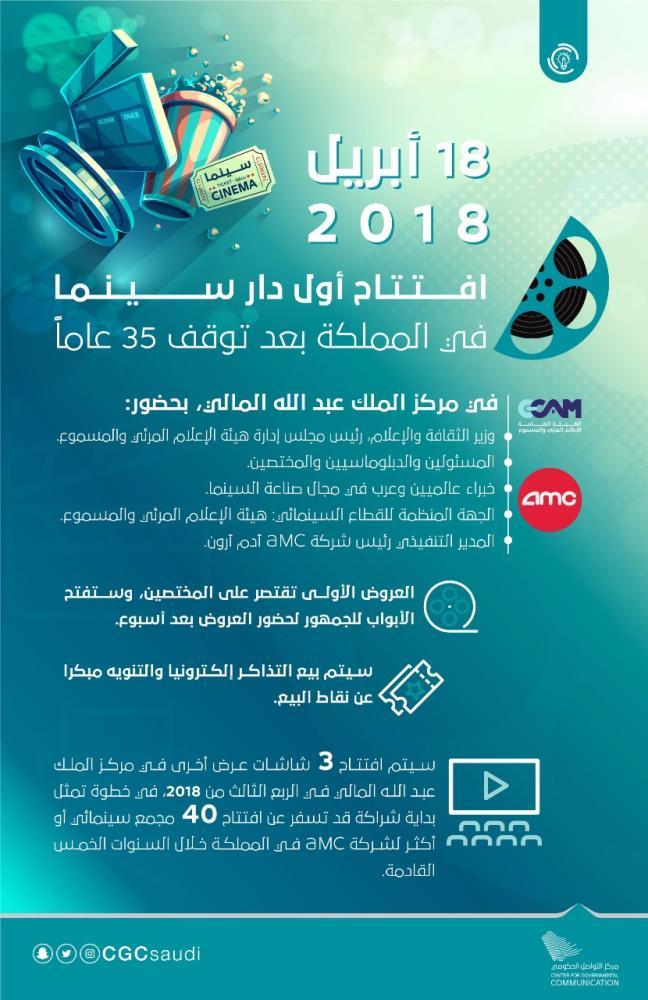 بعد 35 عاما.. «الليلة» افتتاح أول دار عرض سينمائي بـ «الرياض»