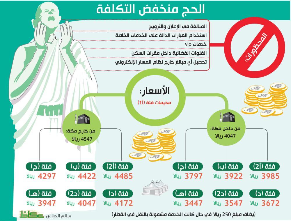 عكاظ تنشر أسعار الحج منخفض التكلفة لشركات الداخل أخبار السعودية صحيفة عكاظ