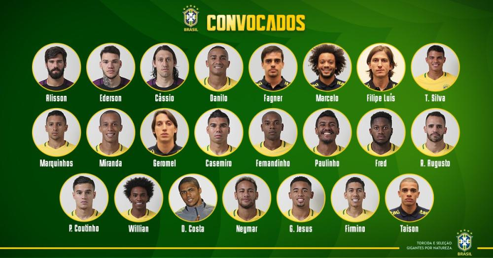 تشكيلة منتخب البرازيل في كأس العالم.