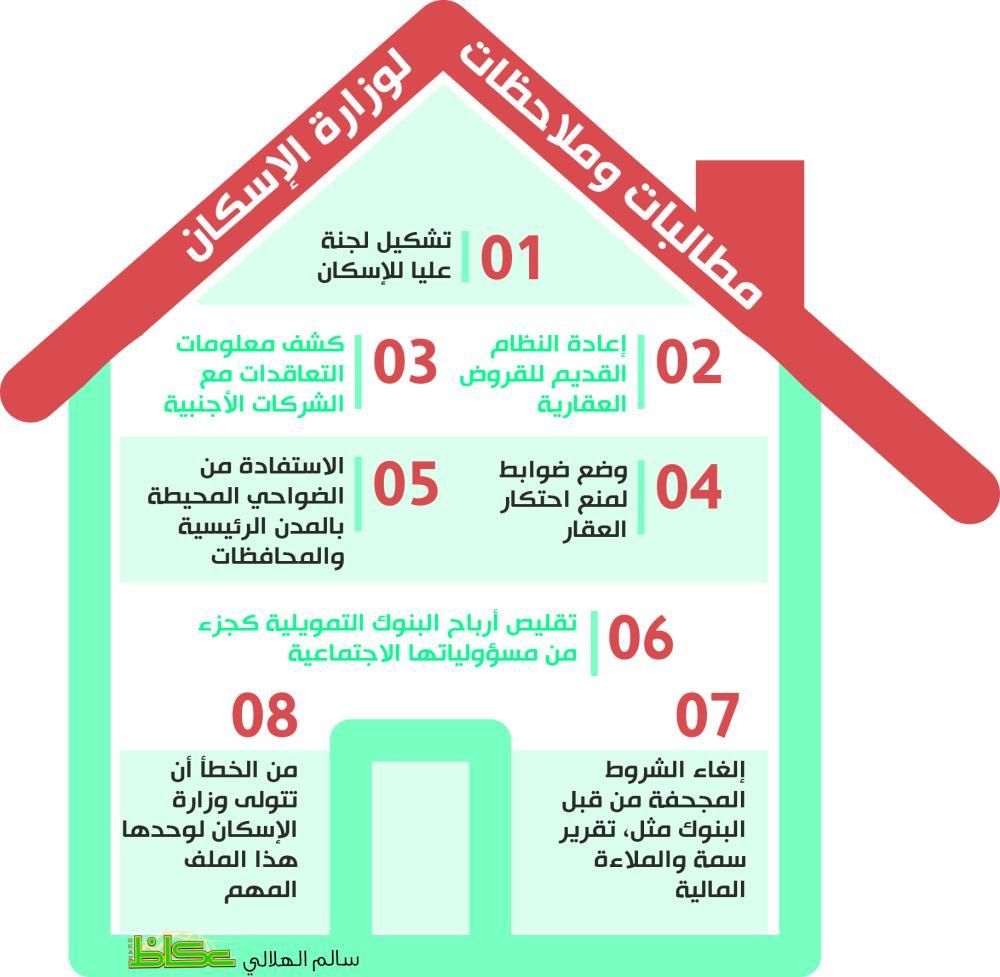 الوزير الحقيل يكاشف «الشورى» بمعوقات الإسكان