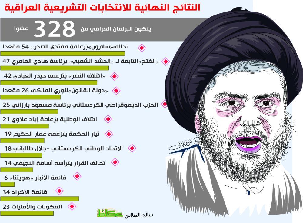 مساومات وصفقات..من هو «عرّاب» الحكومة العراقية الجديدة؟